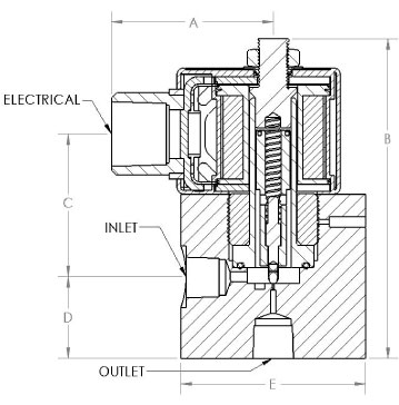 EH30 Valve Construction & Functions
