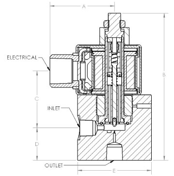 4500 Ford Backhoe Wiring Diagram Diesel furthermore 24 Volt Wiring Diagram For Trolling Motor also 12 Volt Plug In Charger in addition 12v Battery Wiring Diagram in addition Evinrude 12 24 Trolling Motor Wiring Diagram. on wiring diagram 12v trolling motor